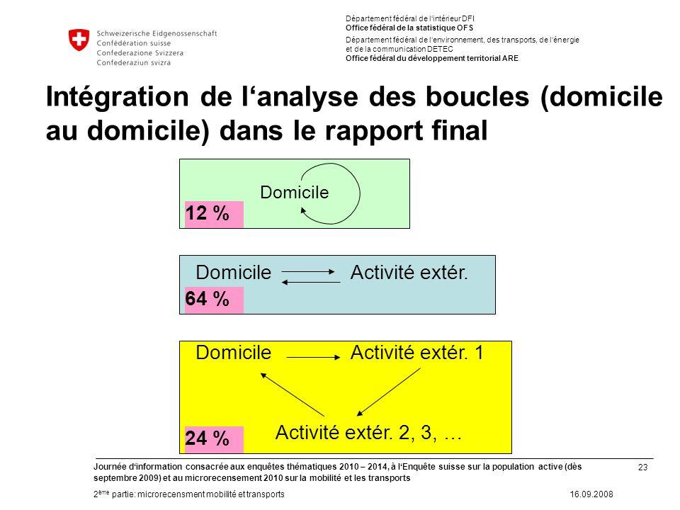 23 Journée dinformation consacrée aux enquêtes thématiques 2010 – 2014, à lEnquête suisse sur la population active (dès septembre 2009) et au microrec