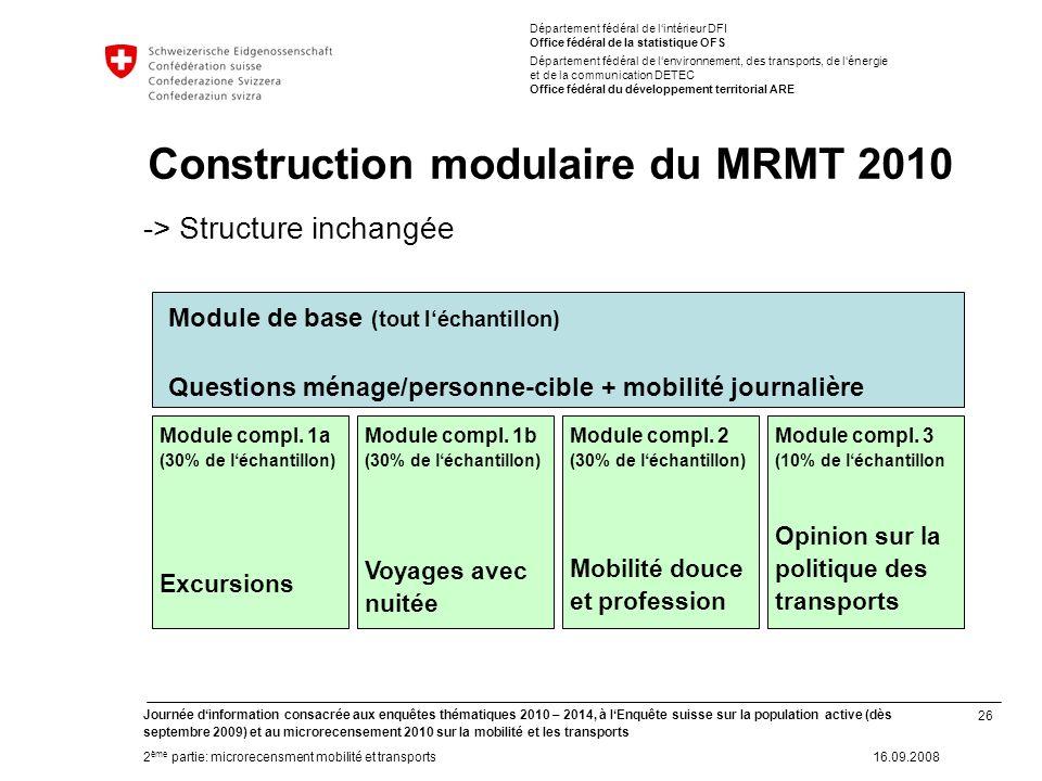 26 Journée dinformation consacrée aux enquêtes thématiques 2010 – 2014, à lEnquête suisse sur la population active (dès septembre 2009) et au microrec