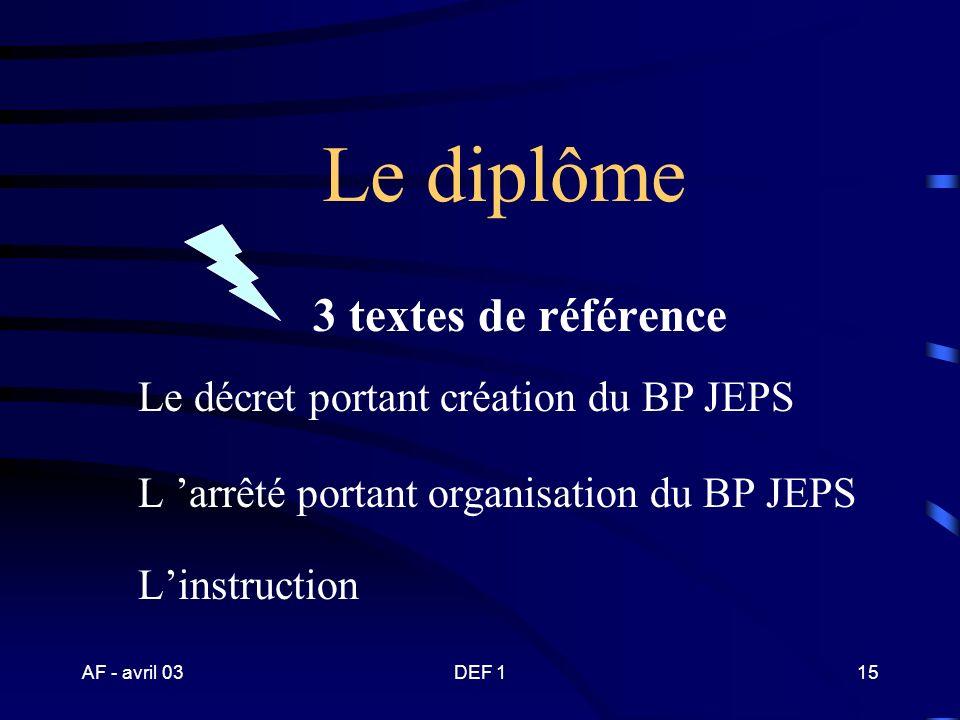AF - avril 03DEF 114 Quelques définitions Définition de l UC : c est une unité d évaluation constitutive dun diplôme, titre ou certificat. Dans le réf