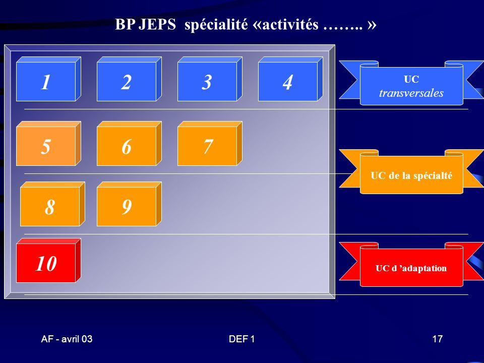 AF - avril 03DEF 116 10 UC pour définir les compétences attestées par le diplôme