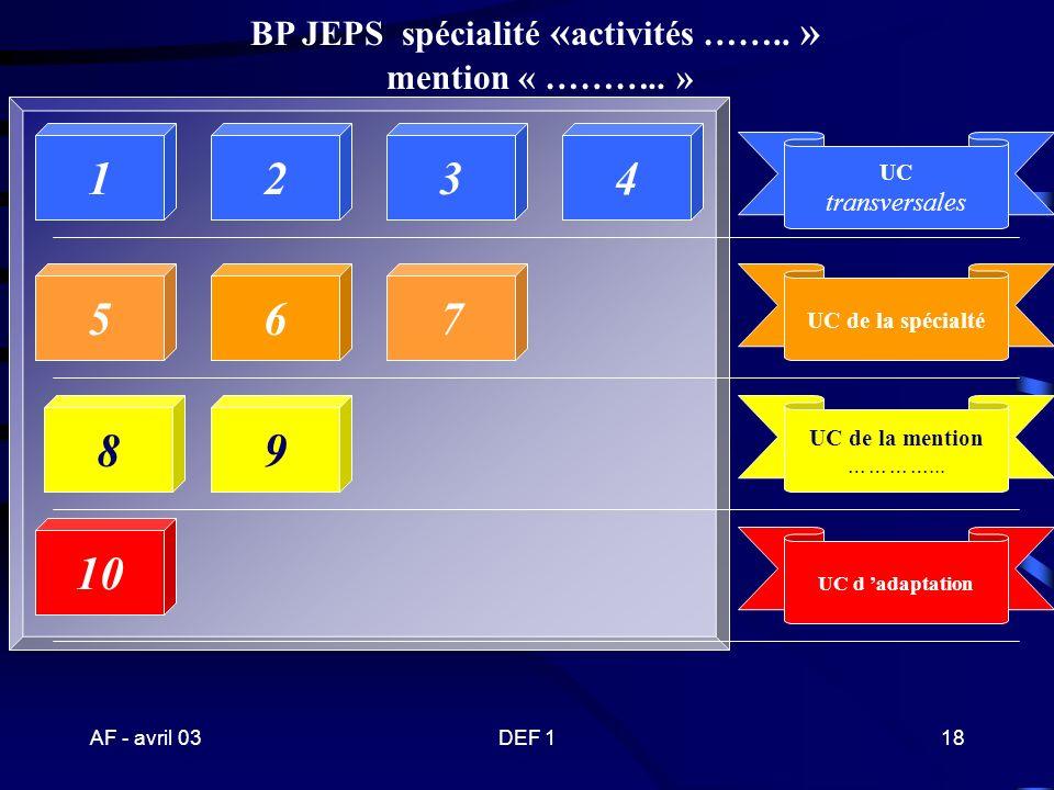 AF - avril 03DEF 117 BP JEPS spécialité « activités …….. » 1234 567 10 UC transversales UC de la spécialté UC d adaptation 89