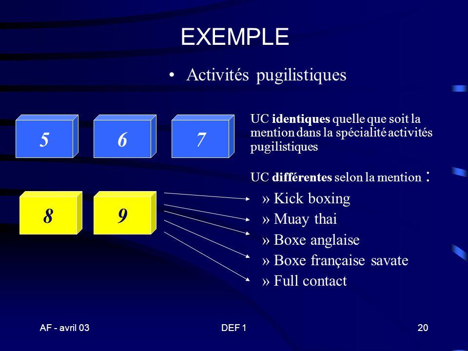 AF - avril 03DEF 119 Une structure en 10 UC Quelle que soit la spécialité il y a : 4 UC transversales portant sur des compétences acquises définitivem