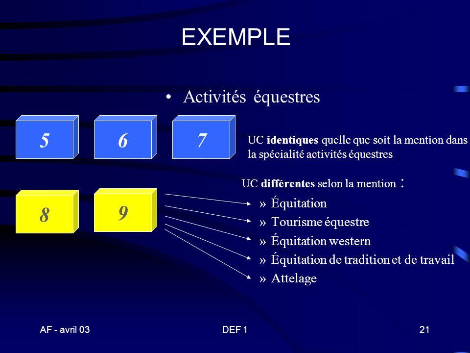 AF - avril 03DEF 120 Activités pugilistiques UC identiques quelle que soit la mention dans la spécialité activités pugilistiques UC différentes selon