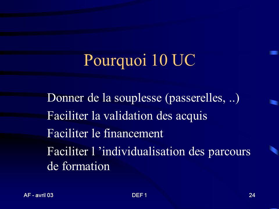AF - avril 03DEF 123 Spécialité « activités …….. » du brevet professionnel - mention « ……….. » 1234 567 10 UC transversales UC de la spécialté UC de l