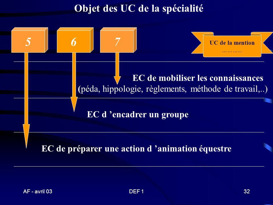 AF - avril 03DEF 131 Spécialité « activités …….. » du brevet professionnel - mention « ……….. » 1234 UC transversales EC de communiquer (accueil, écrit