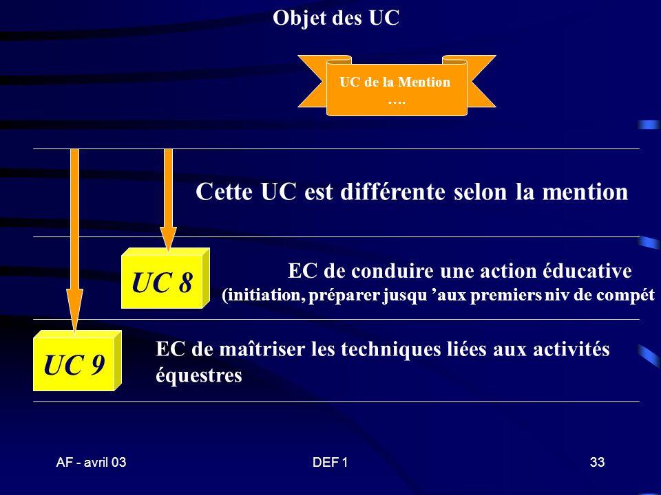 AF - avril 03DEF 132 Objet des UC de la spécialité 567 UC de la mention ………... EC de mobiliser les connaissances (péda, hippologie, règlements, méthod