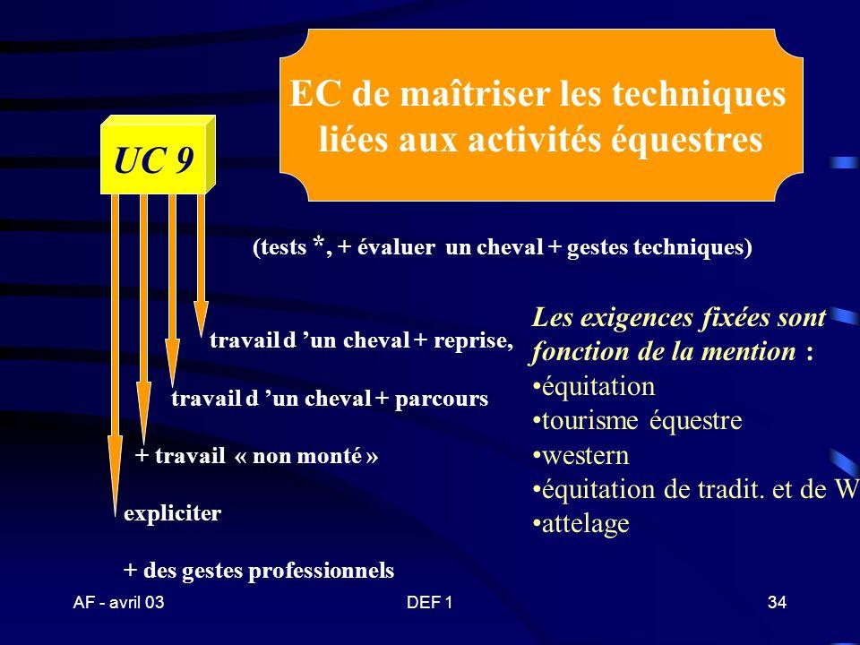 AF - avril 03DEF 133 Objet des UC UC 8 UC 9 UC de la Mention …. EC de conduire une action éducative (initiation, préparer jusqu aux premiers niv de co