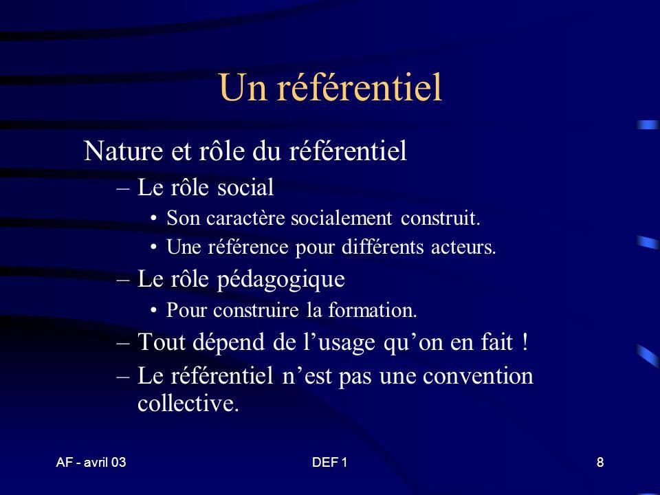 AF - avril 03DEF 18 Un référentiel Nature et rôle du référentiel –Le rôle social Son caractère socialement construit.
