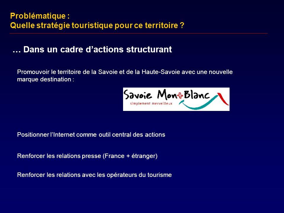 Quelle identité visuelle et positionnement pour la marque Savoie Mont-Blanc .