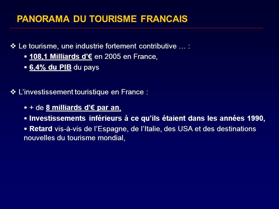 Fréquentation touristique en France en 2005 : 1,5 milliard de nuitées (Français : 64 %, étrangers : 36 %) Côte dAzur : 1ère région touristique Rhône-Alpes : 2ème région touristique Paris Ile de France : 3ème région touristique