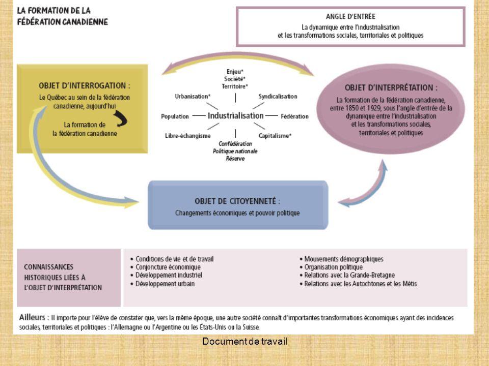 Document de travail Récitus (www.recitus.qc.ca/images).