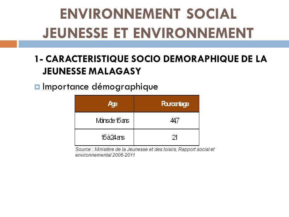 ENVIRONNEMENT SOCIAL JEUNESSE ET ENVIRONNEMENT 1- CARACTERISTIQUE SOCIO DEMORAPHIQUE DE LA JEUNESSE MALAGASY Importance démographique Source : Ministè