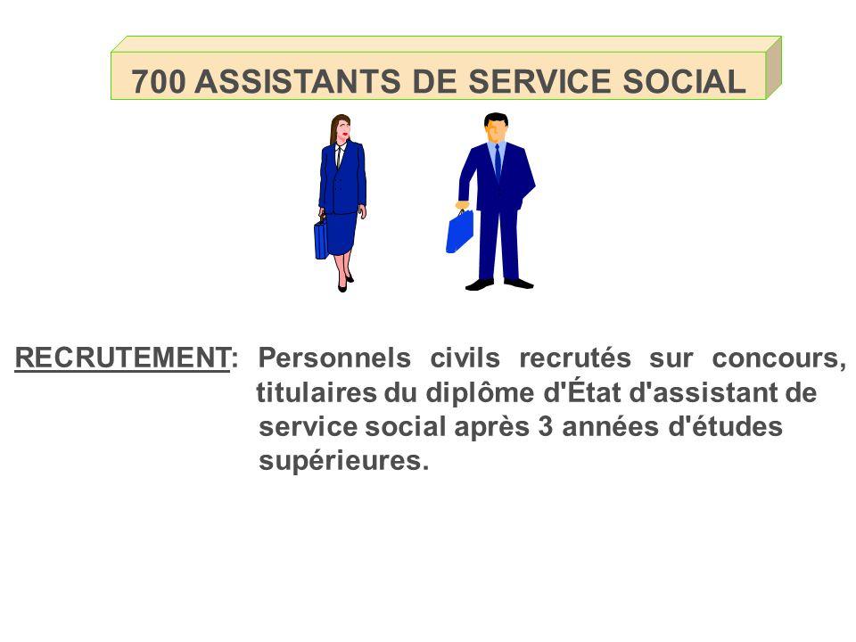 700 ASSISTANTS DE SERVICE SOCIAL RECRUTEMENT: Personnels civils recrutés sur concours, titulaires du diplôme d'État d'assistant de service social aprè