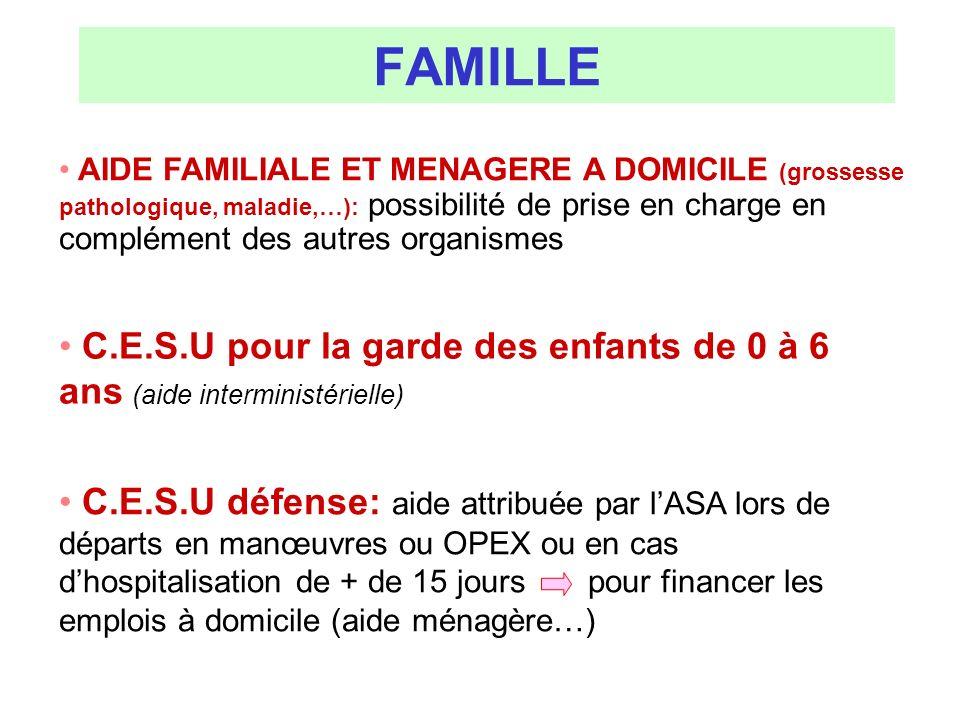 FAMILLE AIDE FAMILIALE ET MENAGERE A DOMICILE (grossesse pathologique, maladie,…): possibilité de prise en charge en complément des autres organismes