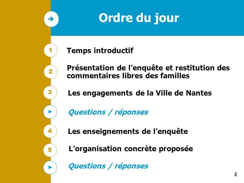 2 Présentation de lenquête et restitution des commentaires libres des familles Les engagements de la Ville de Nantes Ordre du jour 1 2 3 4 Temps intro