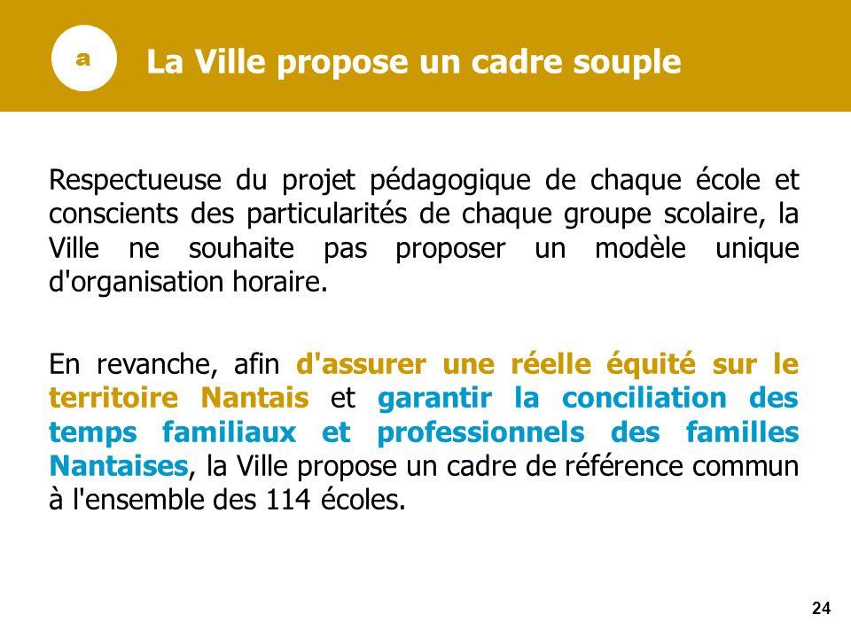 24 La Ville propose un cadre souple a Respectueuse du projet pédagogique de chaque école et conscients des particularités de chaque groupe scolaire, l