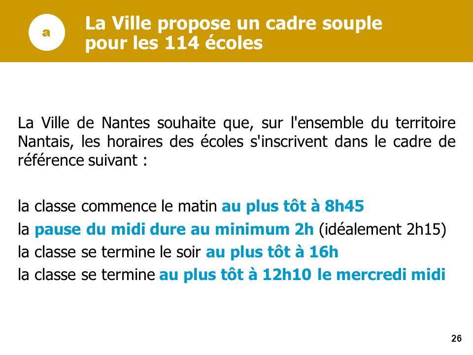 26 a La Ville de Nantes souhaite que, sur l'ensemble du territoire Nantais, les horaires des écoles s'inscrivent dans le cadre de référence suivant :