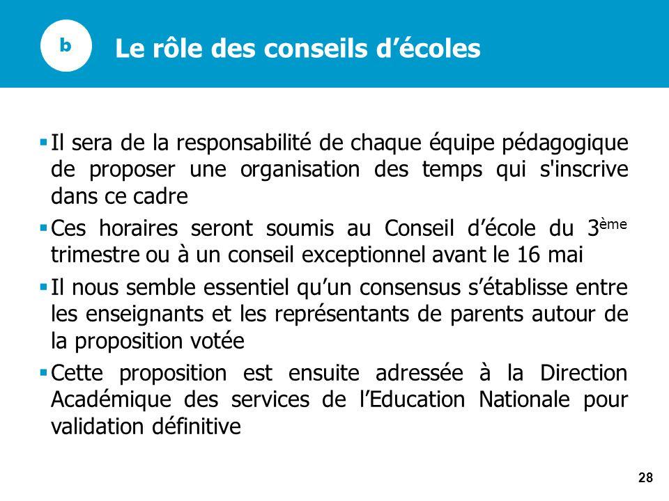 28 Le rôle des conseils décoles b Il sera de la responsabilité de chaque équipe pédagogique de proposer une organisation des temps qui s'inscrive dans