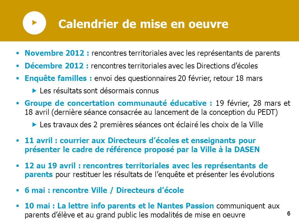 6 Calendrier de mise en oeuvre Novembre 2012 : rencontres territoriales avec les représentants de parents Décembre 2012 : rencontres territoriales ave