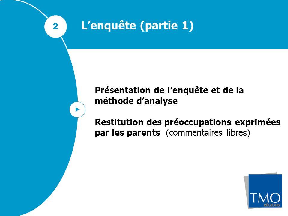 7 Lenquête (partie 1) Présentation de lenquête et de la méthode danalyse Restitution des préoccupations exprimées par les parents (commentaires libres