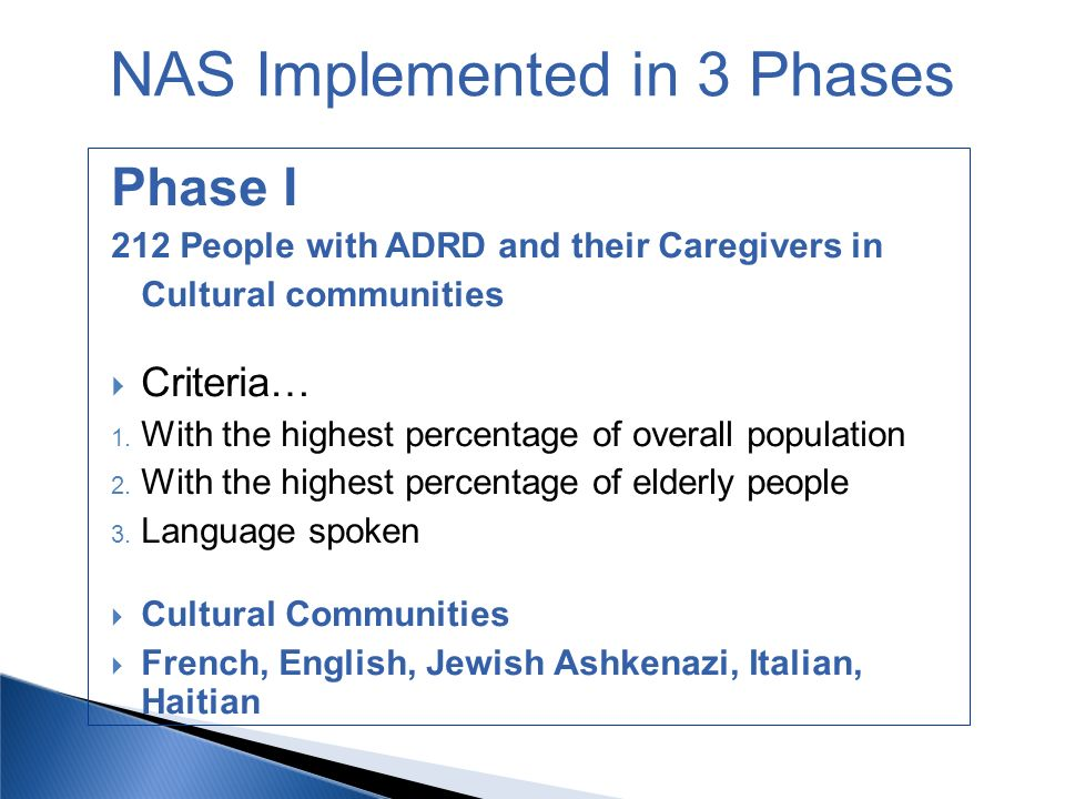 Phase I 212 People with ADRD and their Caregivers in Cultural communities Criteria… 1. With the highest percentage of overall population 2. With the h