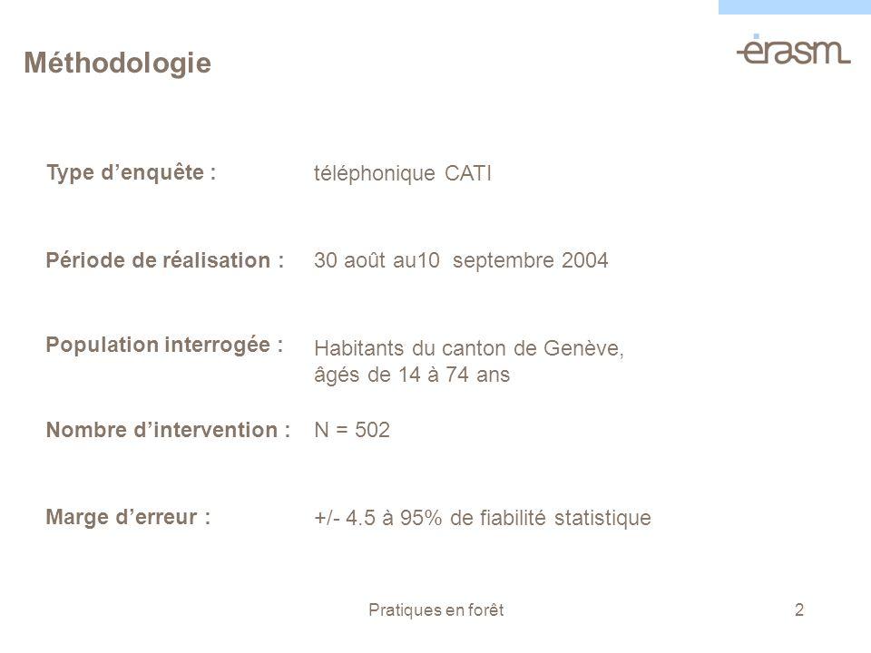 Pratiques en forêt2 Méthodologie Type denquête :téléphonique CATI Période de réalisation :30 août au10 septembre 2004 Population interrogée : Habitants du canton de Genève, âgés de 14 à 74 ans Nombre dintervention :N = 502 Marge derreur :+/- 4.5 à 95% de fiabilité statistique