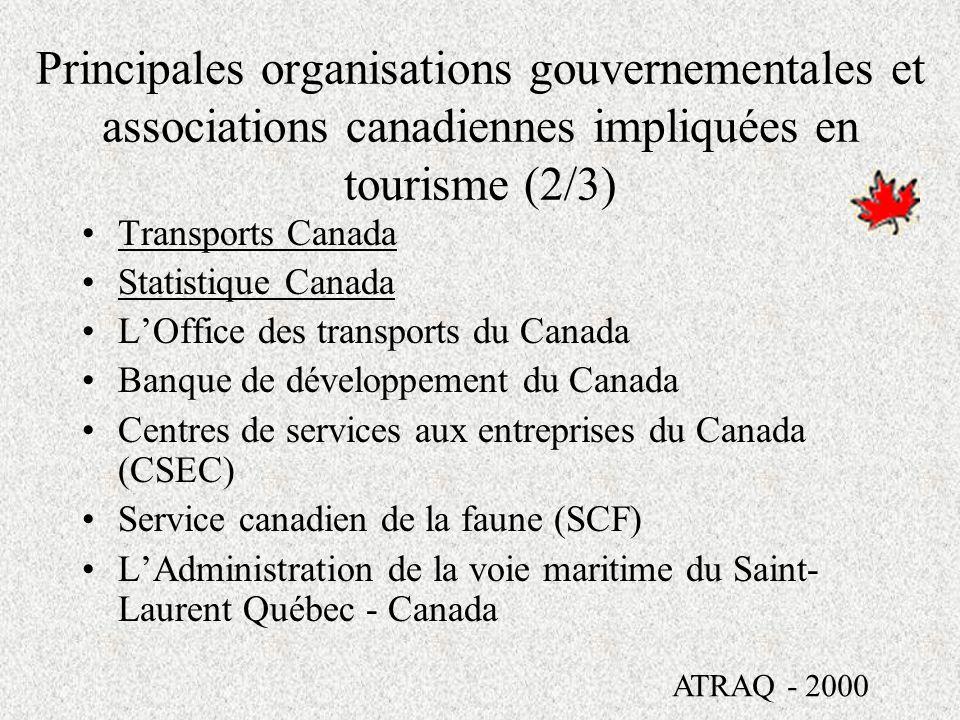 Principales organisations gouvernementales et associations canadiennes impliquées en tourisme (1/3) Commission canadienne du tourisme (CCT) Industrie Canada Développement économique Canada Développement des ressources humaines du Canada (DRHC) Patrimoine canadien Parcs Canada Ministère des pêches et des océans Ministère des affaires étrangères et du commerce international ATRAQ - 2000