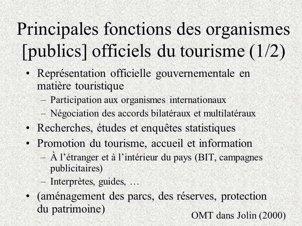 Pourquoi lÉtat intervient-il dans le tourisme .