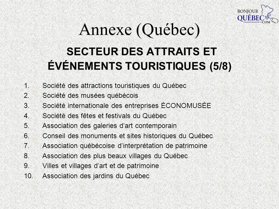 Annexe (Québec) SECTEUR DU TRANSPORT (4/8) 1.Association des propriétaires dautobus du Québec 2.CAA-Québec 3.Aérotourisme Canada / Division Québec 4.Association québécoise des transporteurs aériens
