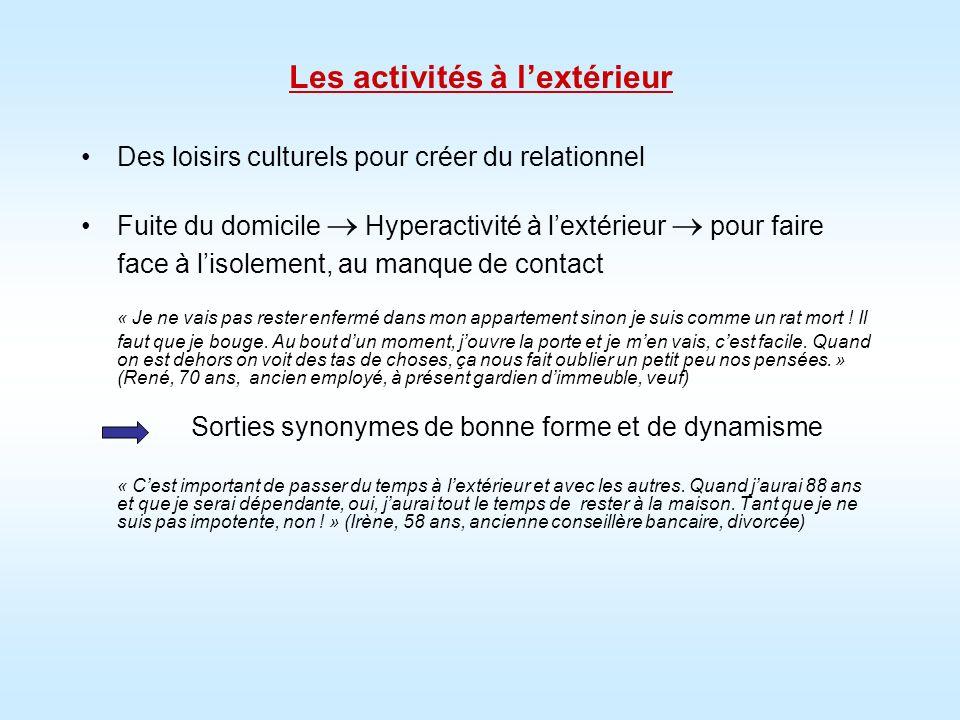 Les activités à lextérieur Des loisirs culturels pour créer du relationnel Fuite du domicile Hyperactivité à lextérieur pour faire face à lisolement,