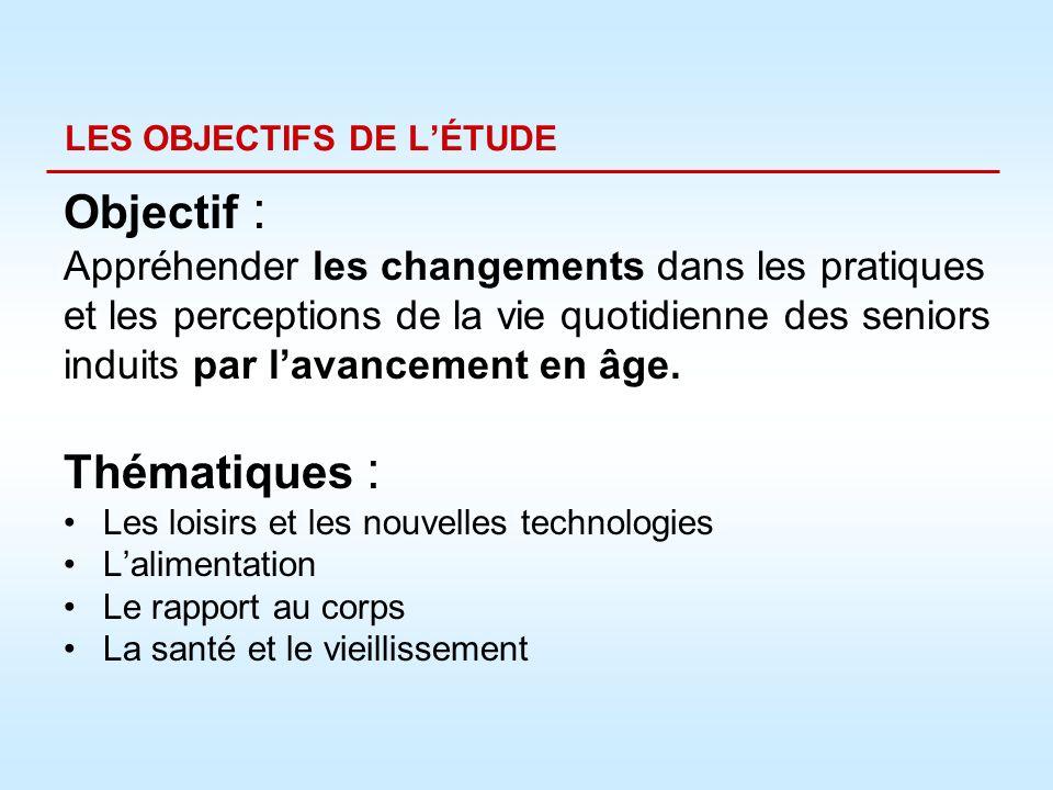 LES OBJECTIFS DE LÉTUDE Objectif : Appréhender les changements dans les pratiques et les perceptions de la vie quotidienne des seniors induits par lav