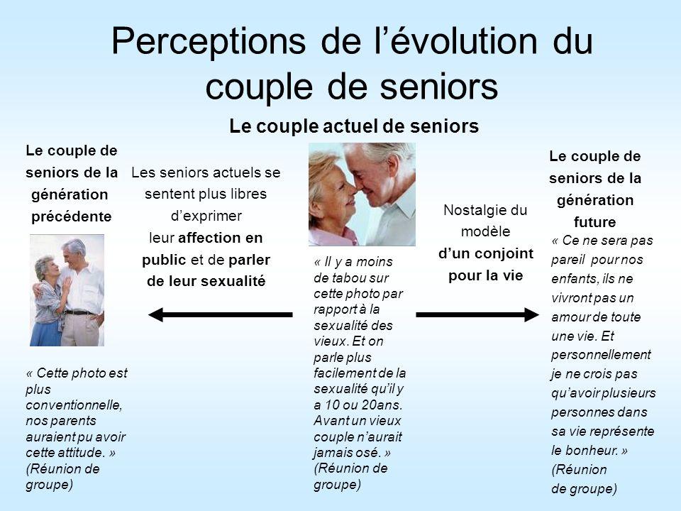 Perceptions de lévolution du couple de seniors « Cette photo est plus conventionnelle, nos parents auraient pu avoir cette attitude. » (Réunion de gro