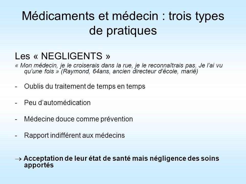 Médicaments et médecin : trois types de pratiques Les « NEGLIGENTS » « Mon médecin, je le croiserais dans la rue, je le reconnaîtrais pas. Je lai vu q