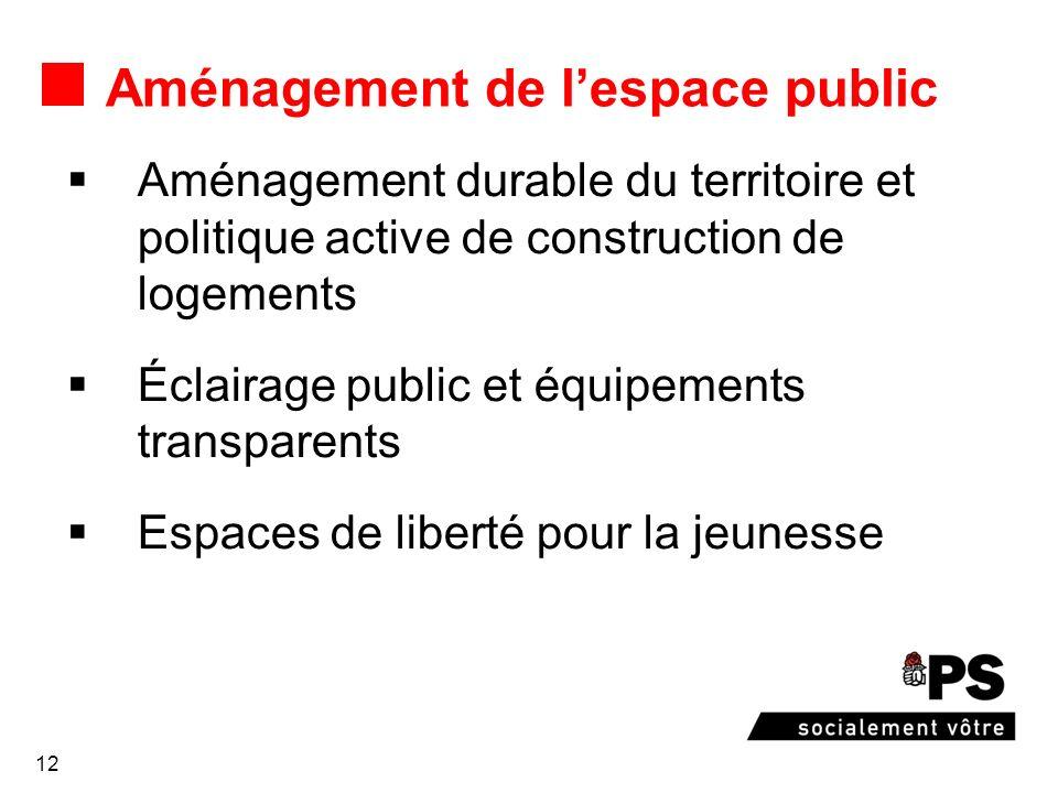 12 Aménagement de lespace public Aménagement durable du territoire et politique active de construction de logements Éclairage public et équipements tr