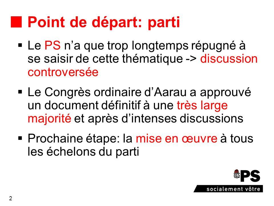 2 Point de départ: parti Le PS na que trop longtemps répugné à se saisir de cette thématique -> discussion controversée Le Congrès ordinaire dAarau a