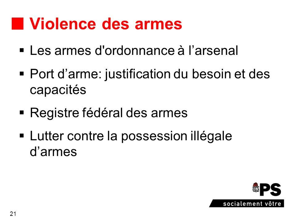 21 Violence des armes Les armes d ordonnance à larsenal Port darme: justification du besoin et des capacités Registre fédéral des armes Lutter contre la possession illégale darmes