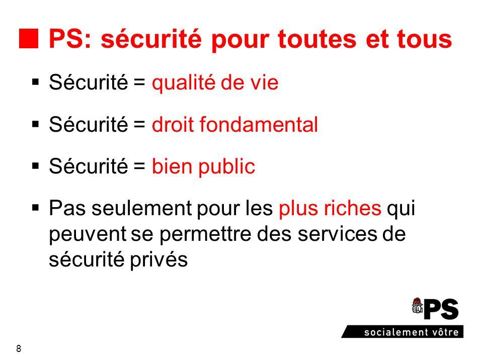 8 PS: sécurité pour toutes et tous Sécurité = qualité de vie Sécurité = droit fondamental Sécurité = bien public Pas seulement pour les plus riches qui peuvent se permettre des services de sécurité privés