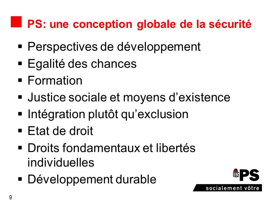 9 PS: une conception globale de la sécurité Perspectives de développement Egalité des chances Formation Justice sociale et moyens dexistence Intégration plutôt quexclusion Etat de droit Droits fondamentaux et libertés individuelles Développement durable