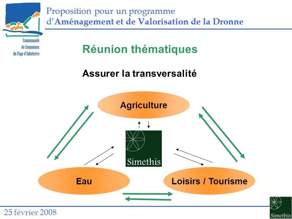 Proposition pour un programme d Aménagement et de Valorisation de la Dronne 25 février 2008 Réunion thématiques Assurer la transversalité Agriculture EauLoisirs / Tourisme