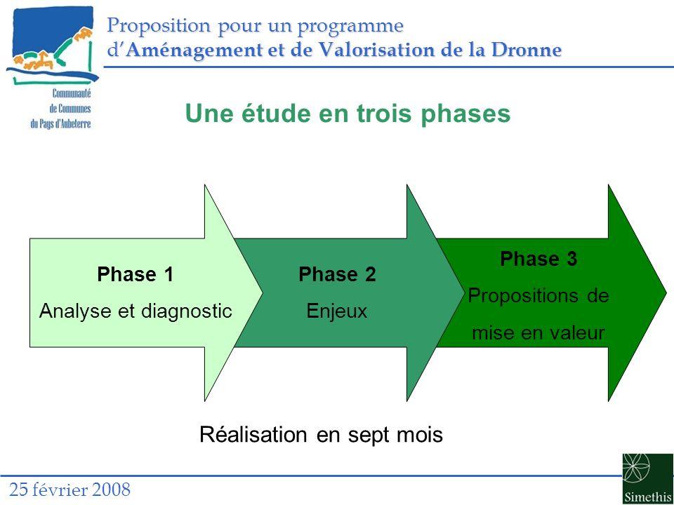 Proposition pour un programme d Aménagement et de Valorisation de la Dronne 25 février 2008 Phase 3 Propositions de mise en valeur Phase 2 Enjeux Une étude en trois phases Phase 1 Analyse et diagnostic Réalisation en sept mois