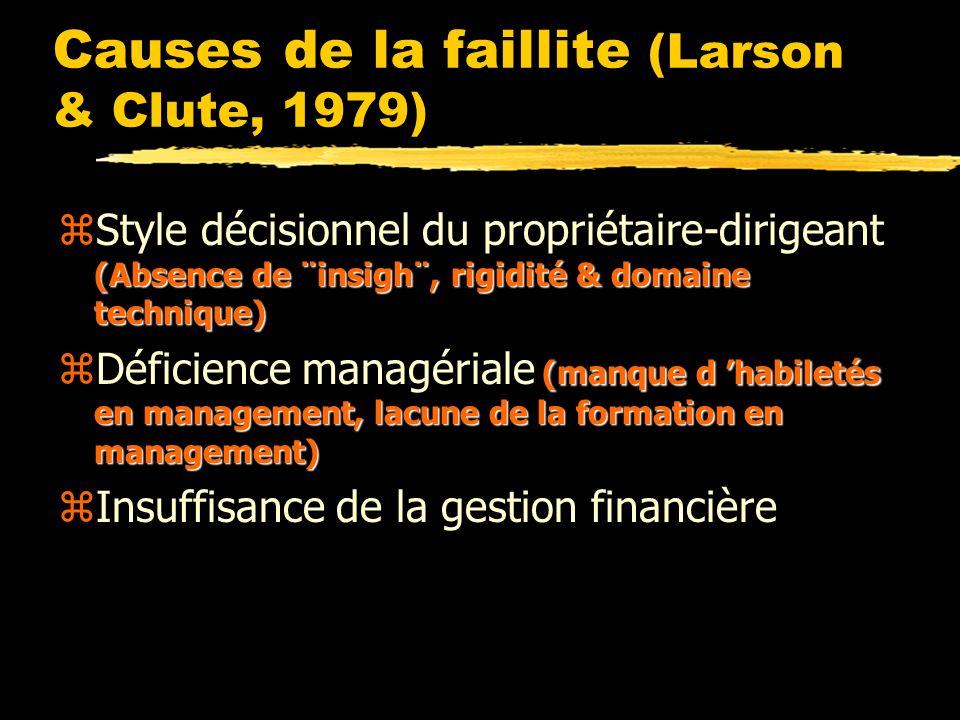 Causes de la faillite (Larson & Clute, 1979) (Absence de ¨insigh¨, rigidité & domaine technique) zStyle décisionnel du propriétaire-dirigeant (Absence de ¨insigh¨, rigidité & domaine technique) (manque d habiletés en management, lacune de la formation en management) zDéficience managériale (manque d habiletés en management, lacune de la formation en management) zInsuffisance de la gestion financière