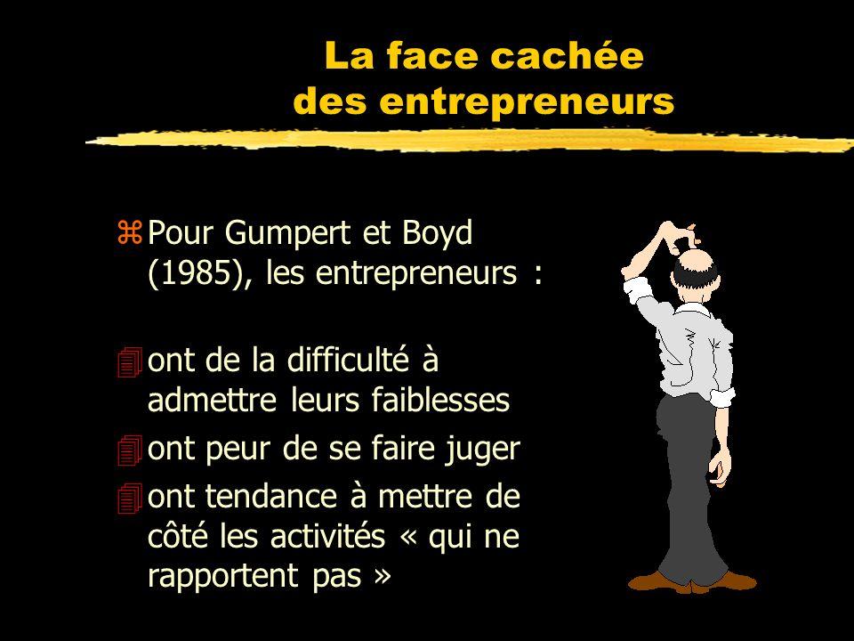 La face cachée des entrepreneurs zPour Gumpert et Boyd (1985), les entrepreneurs : 4ont de la difficulté à admettre leurs faiblesses 4ont peur de se faire juger 4ont tendance à mettre de côté les activités « qui ne rapportent pas »