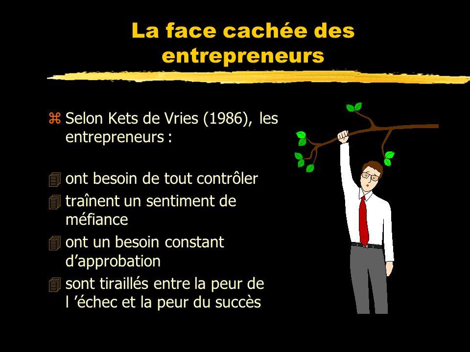 La face cachée des entrepreneurs zSelon Kets de Vries (1986), les entrepreneurs : 4ont besoin de tout contrôler 4traînent un sentiment de méfiance 4ont un besoin constant dapprobation 4sont tiraillés entre la peur de l échec et la peur du succès