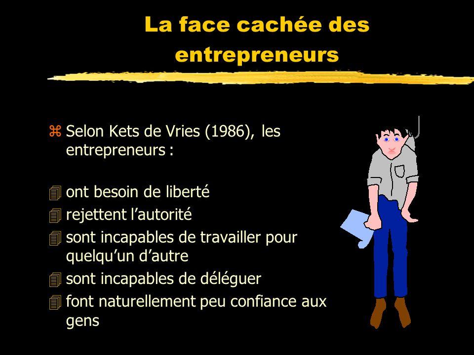 La face cachée des entrepreneurs zSelon Kets de Vries (1986), les entrepreneurs : 4ont besoin de liberté 4rejettent lautorité 4sont incapables de travailler pour quelquun dautre 4sont incapables de déléguer 4font naturellement peu confiance aux gens