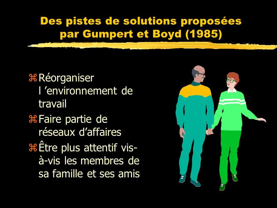 Des pistes de solutions proposées par Gumpert et Boyd (1985) zRéorganiser l environnement de travail zFaire partie de réseaux daffaires zÊtre plus attentif vis- à-vis les membres de sa famille et ses amis