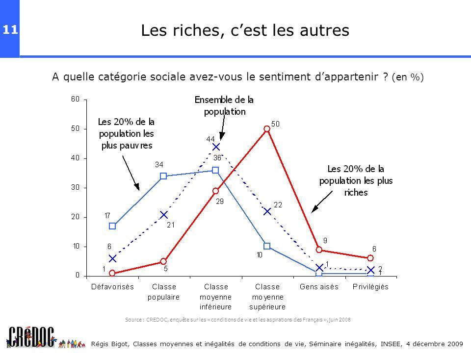 11 Régis Bigot, Classes moyennes et inégalités de conditions de vie, Séminaire inégalités, INSEE, 4 décembre 2009 Les riches, cest les autres A quelle