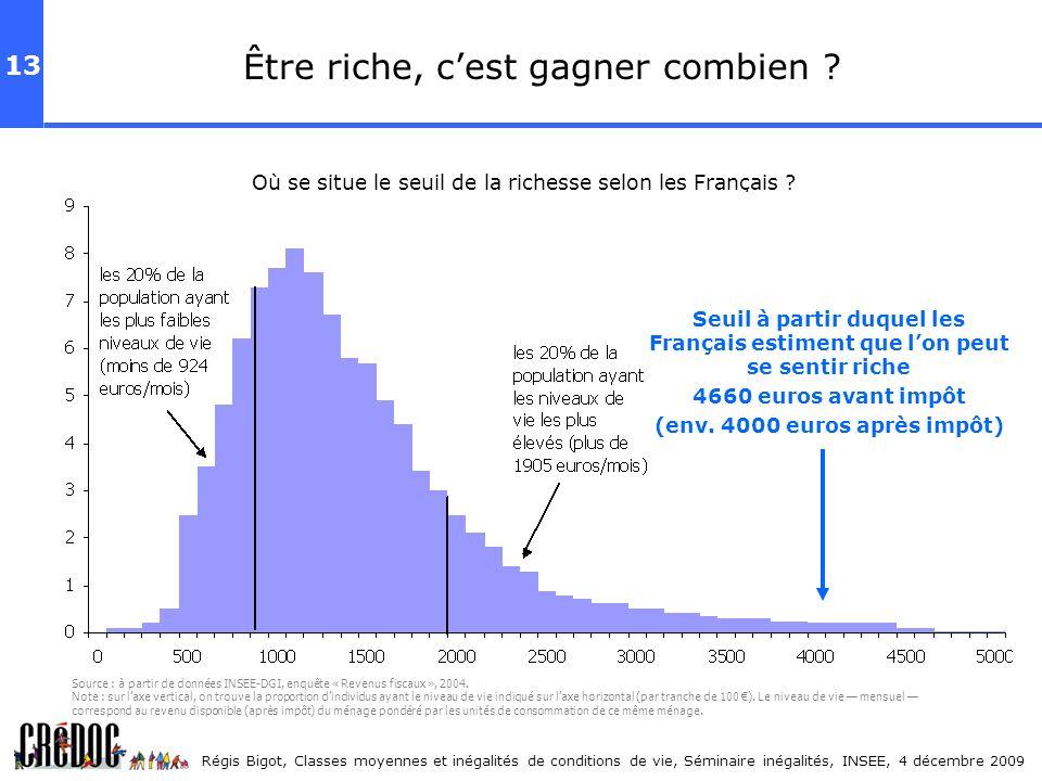 13 Régis Bigot, Classes moyennes et inégalités de conditions de vie, Séminaire inégalités, INSEE, 4 décembre 2009 Être riche, cest gagner combien ? Où