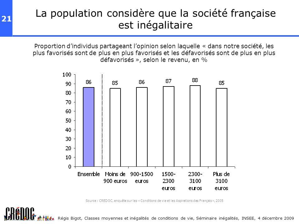 21 Régis Bigot, Classes moyennes et inégalités de conditions de vie, Séminaire inégalités, INSEE, 4 décembre 2009 La population considère que la socié