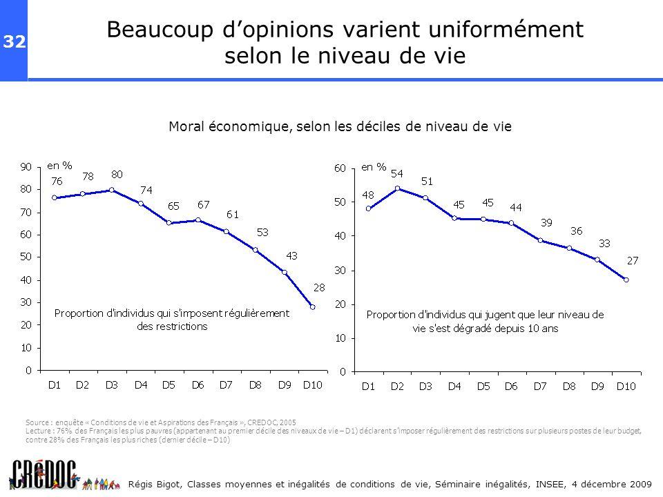 32 Régis Bigot, Classes moyennes et inégalités de conditions de vie, Séminaire inégalités, INSEE, 4 décembre 2009 Moral économique, selon les déciles