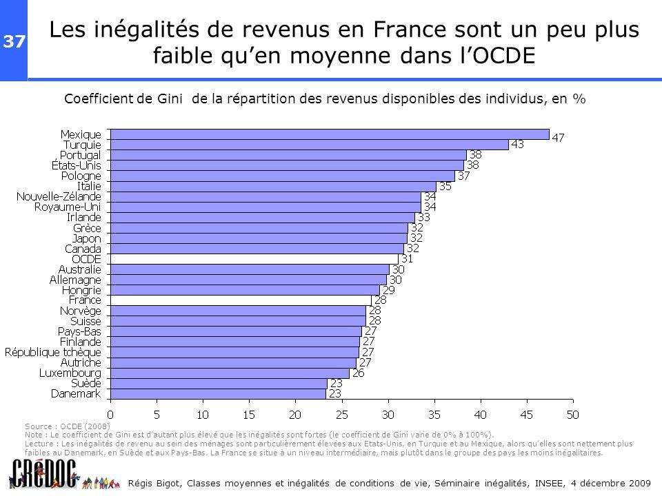 37 Régis Bigot, Classes moyennes et inégalités de conditions de vie, Séminaire inégalités, INSEE, 4 décembre 2009 Les inégalités de revenus en France